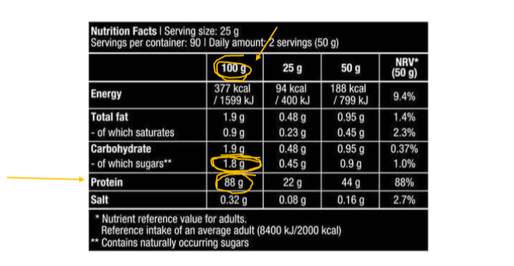 Nutritional Servings Bodybuilding Facts